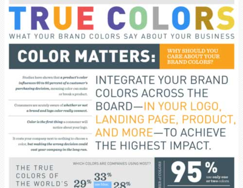 4 Tips for Picking the Right Color for Your Brand