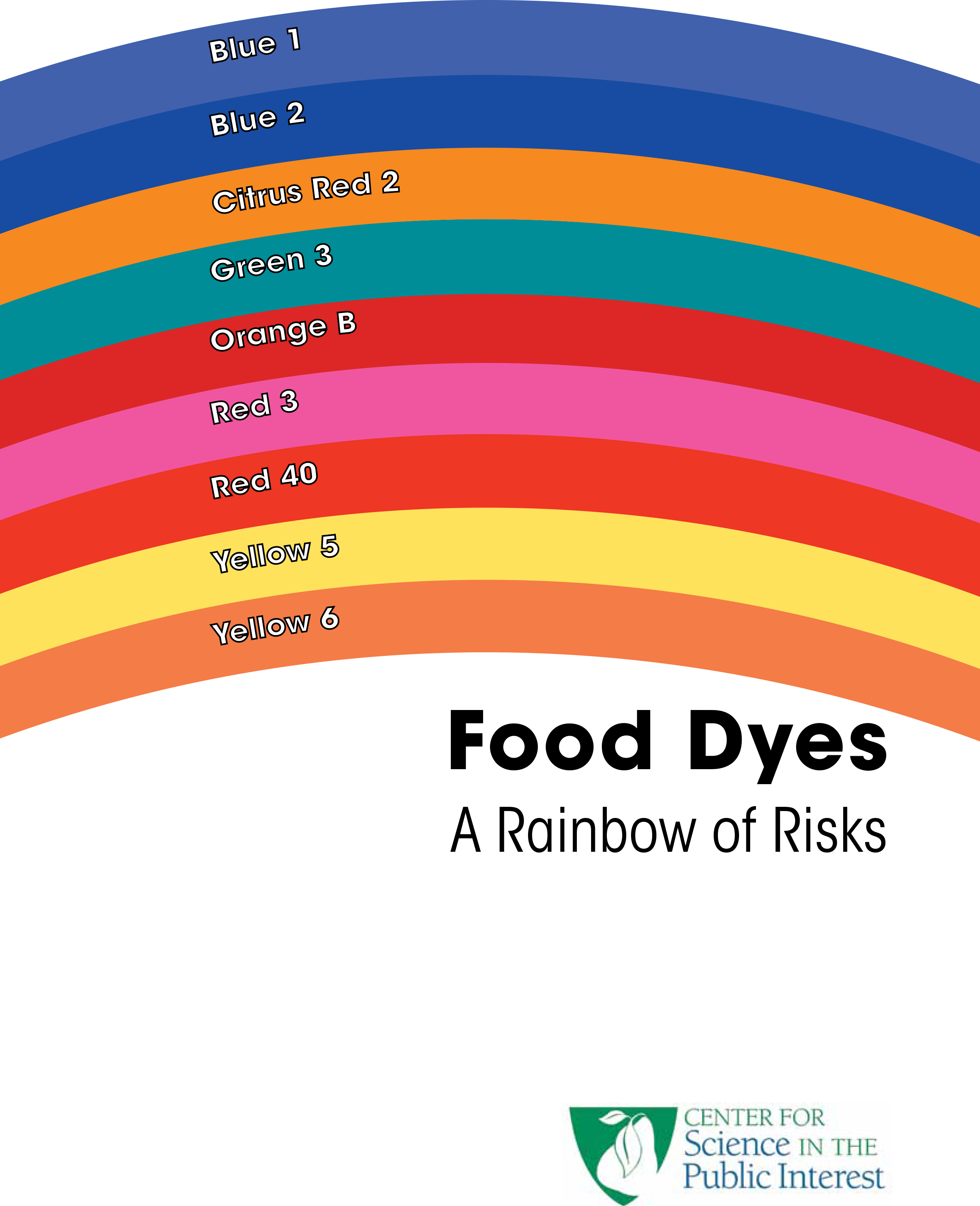 food-dyes-rainbow-of-risks-1