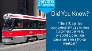 Did You Know? TTC Passengers
