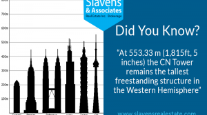 Did You Know? The CN Tower Remains The Tallest Building In The Western Hemisphere