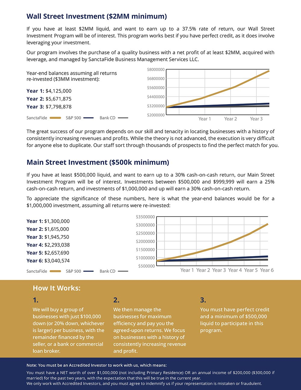 PDF Flyer Line Graph and Content Revisions for SanctaFide M&A Financial Advisors