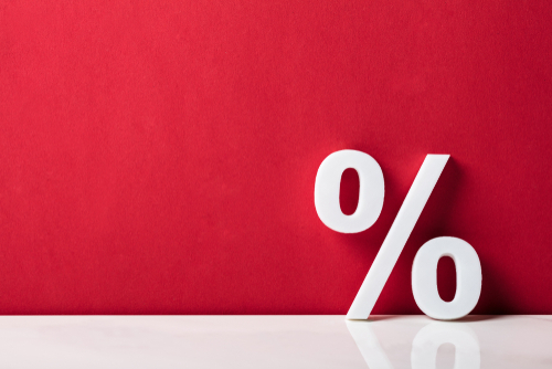 offering discounts increases interaction