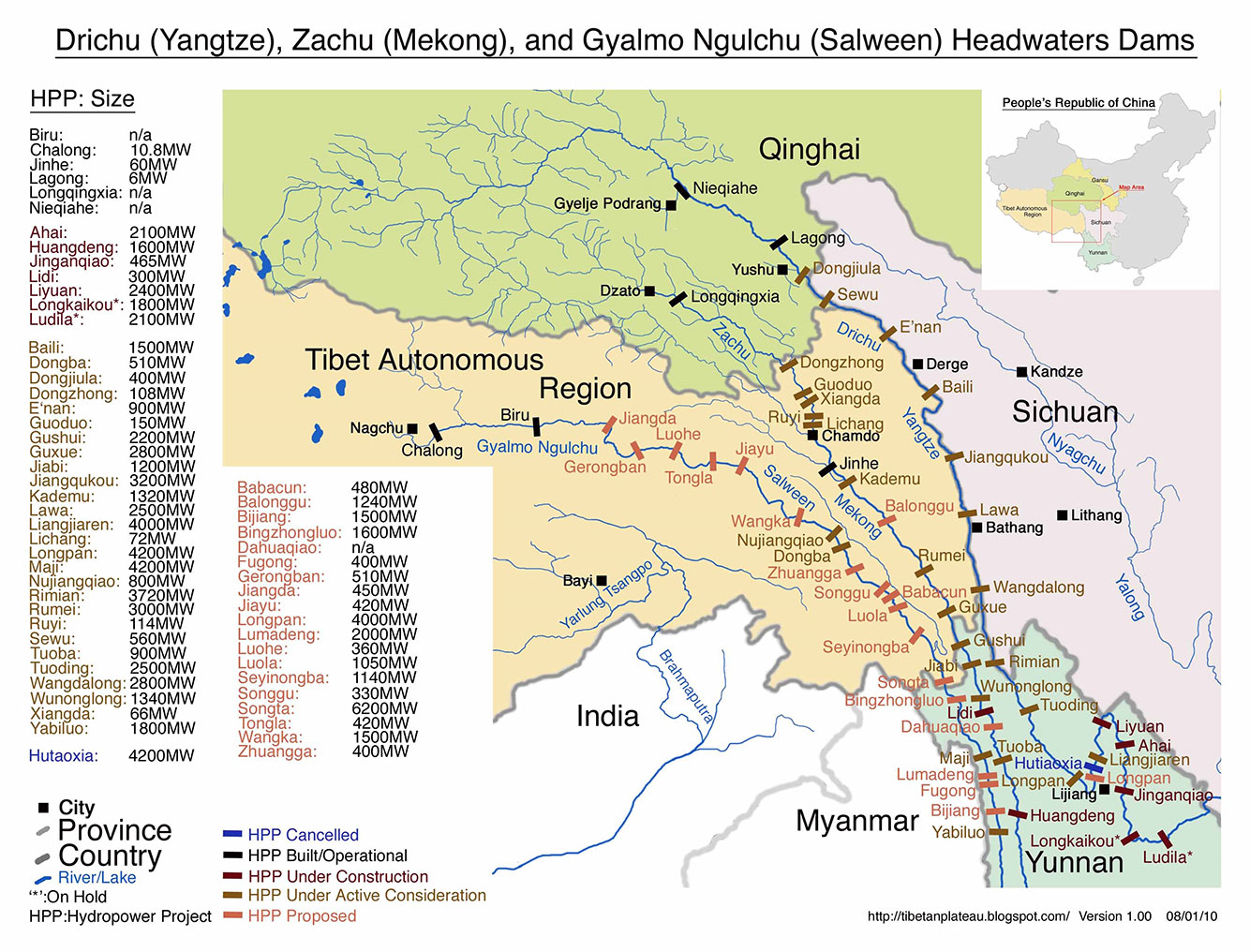 watersheds of the Drichu