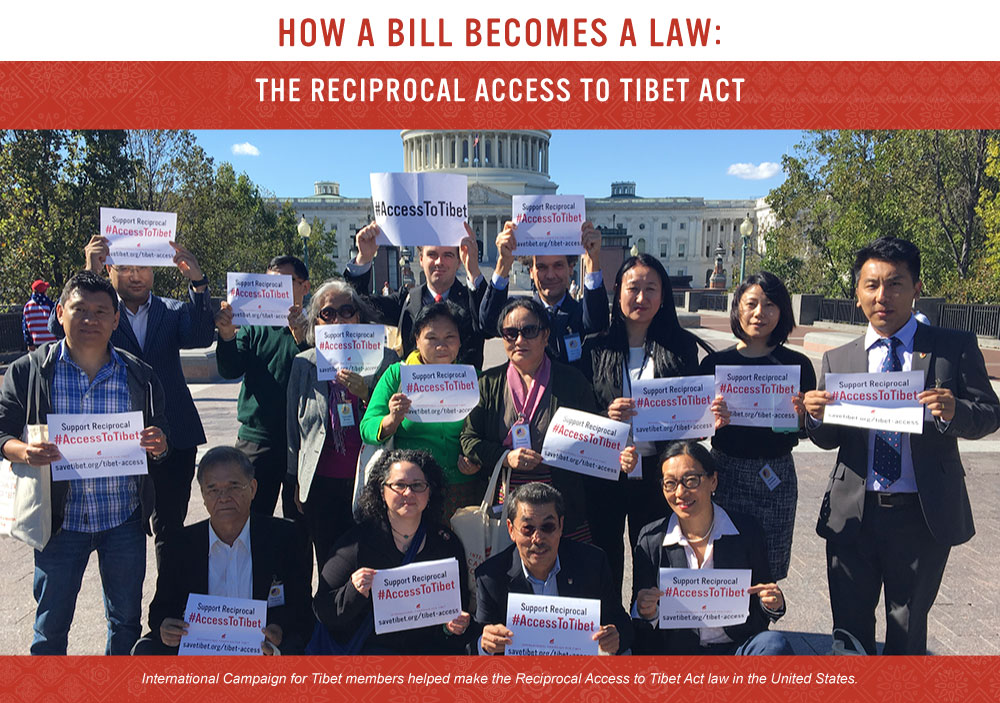 How a bill becomes a law the Reciprocal Access to Tibet Act