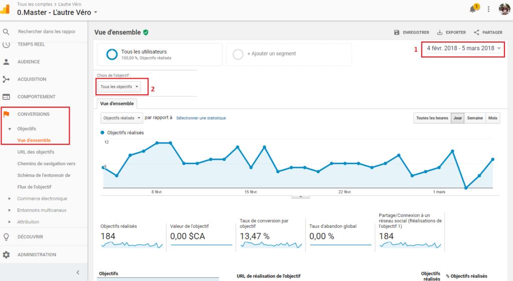 affichage des statistiques des objectifs dans le tableau de bord de Google Analytics