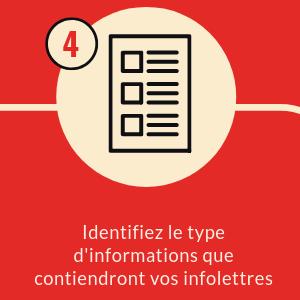 document noir rond beige fond carré rouge numéro 4 texte