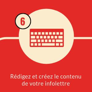 clavier d'ordinateur rouge rond beige fond carré rouge numéro 6 texte