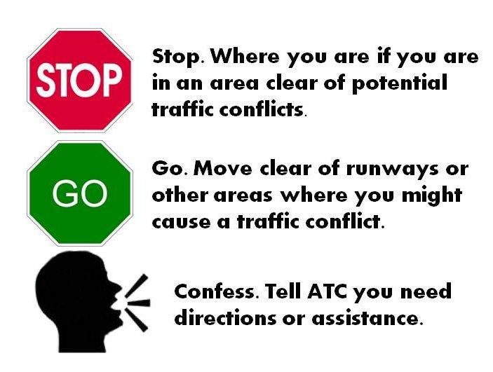 StopGoConfessGraphic