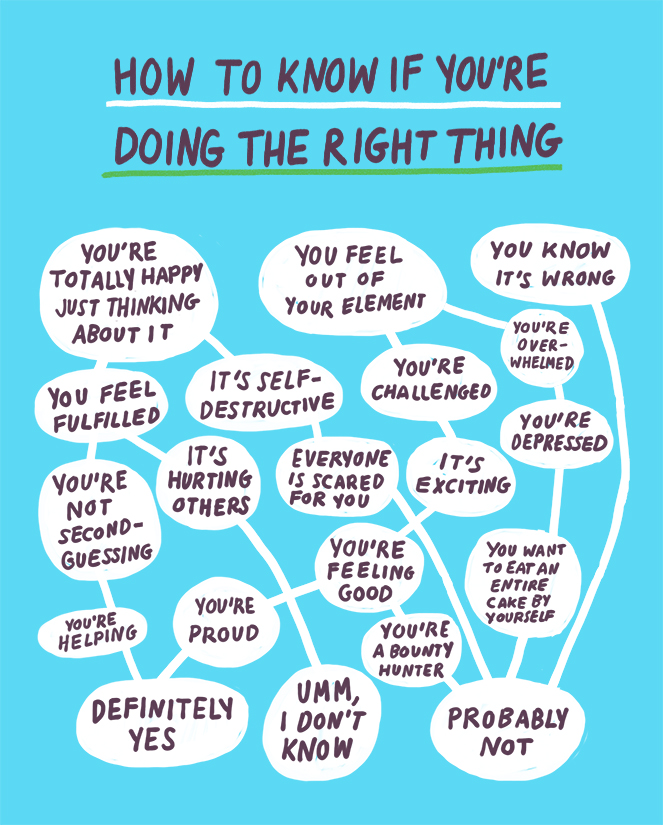 Doing-The-Right-Thing-Web