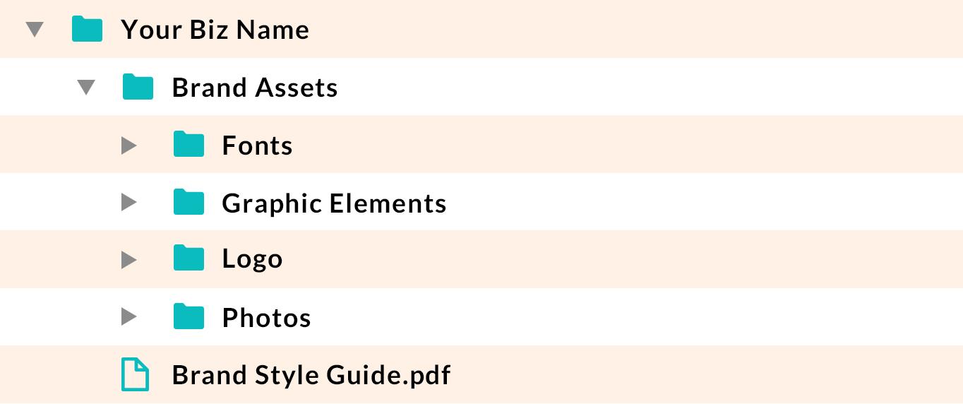Brand File Organization Example