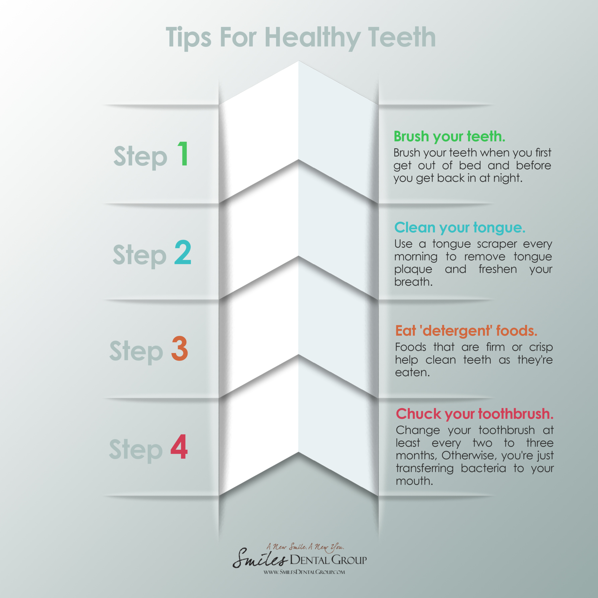 Tips for Healthy Teeth - dental group Edmonton