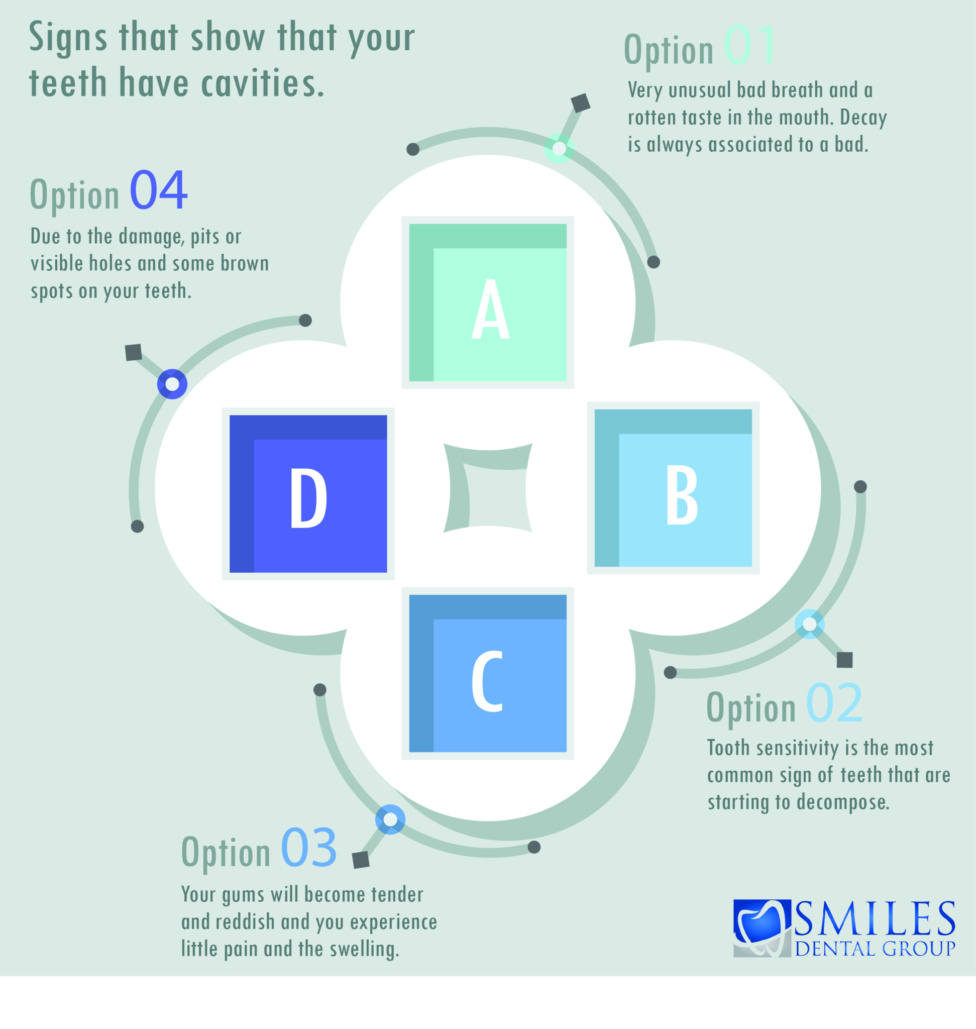 Signs That Show Your Teeth Have Cavities