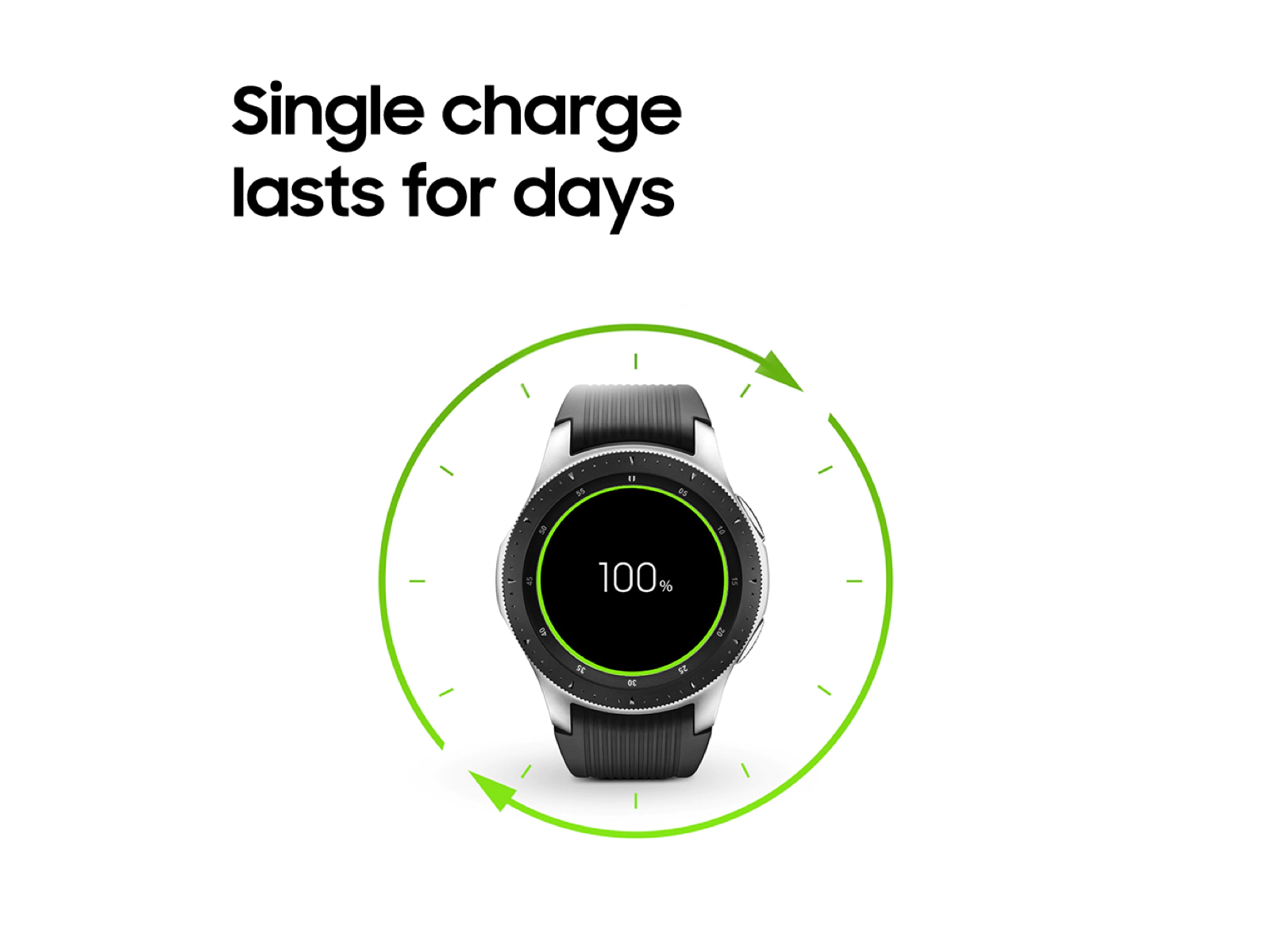 Samsung Galaxy Watch Battery Life
