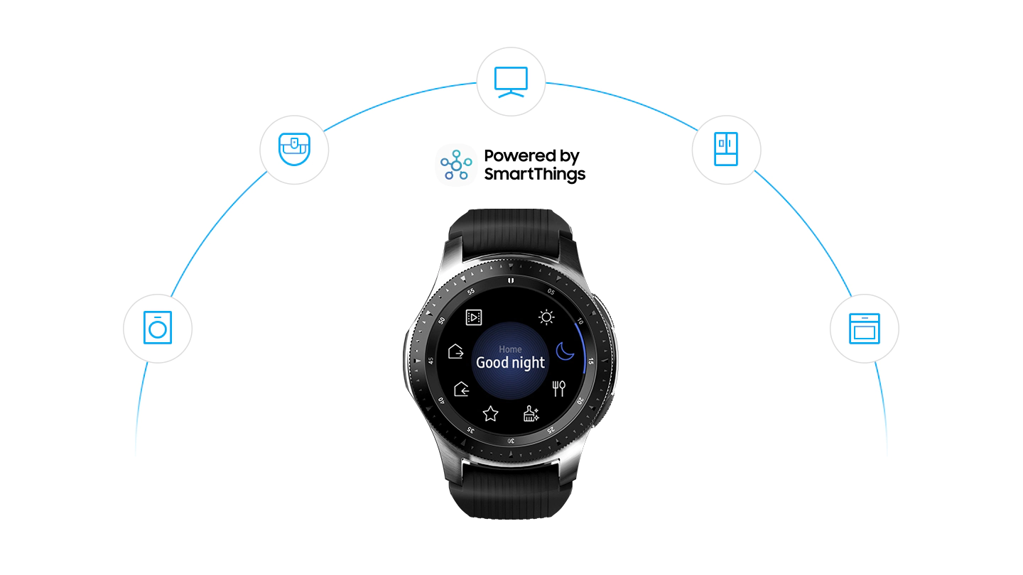 Samsung Galaxy Watch - Smartly Connected