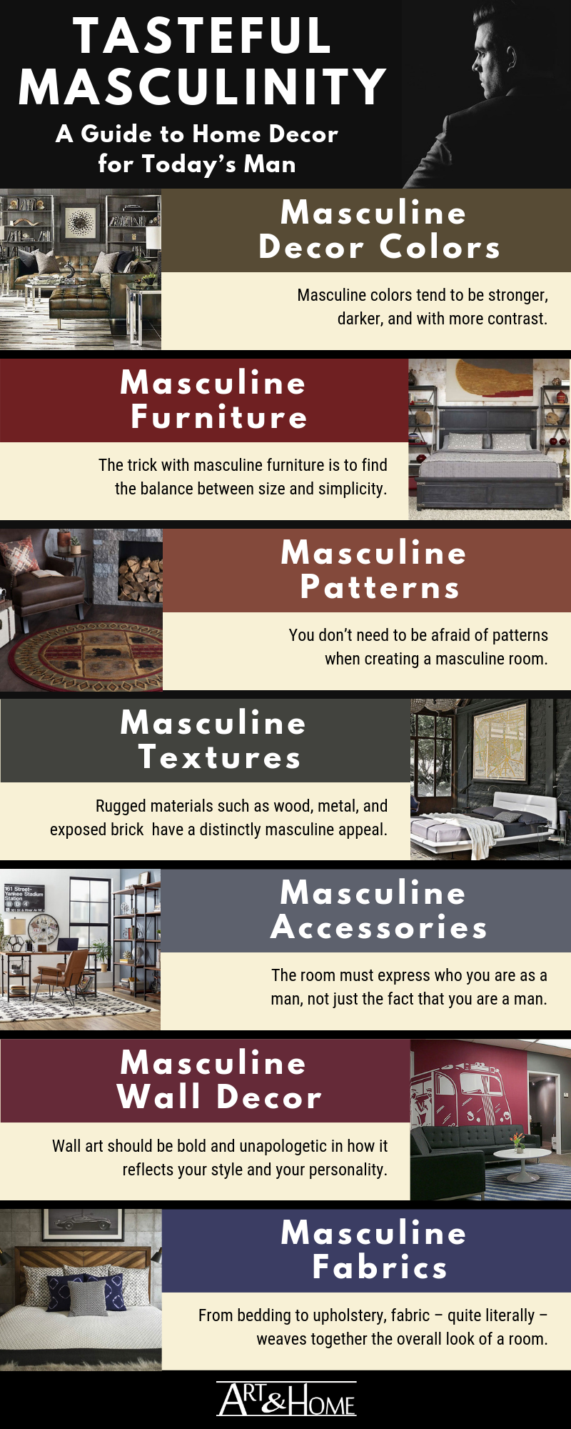 Masculine Home Decor Infographic