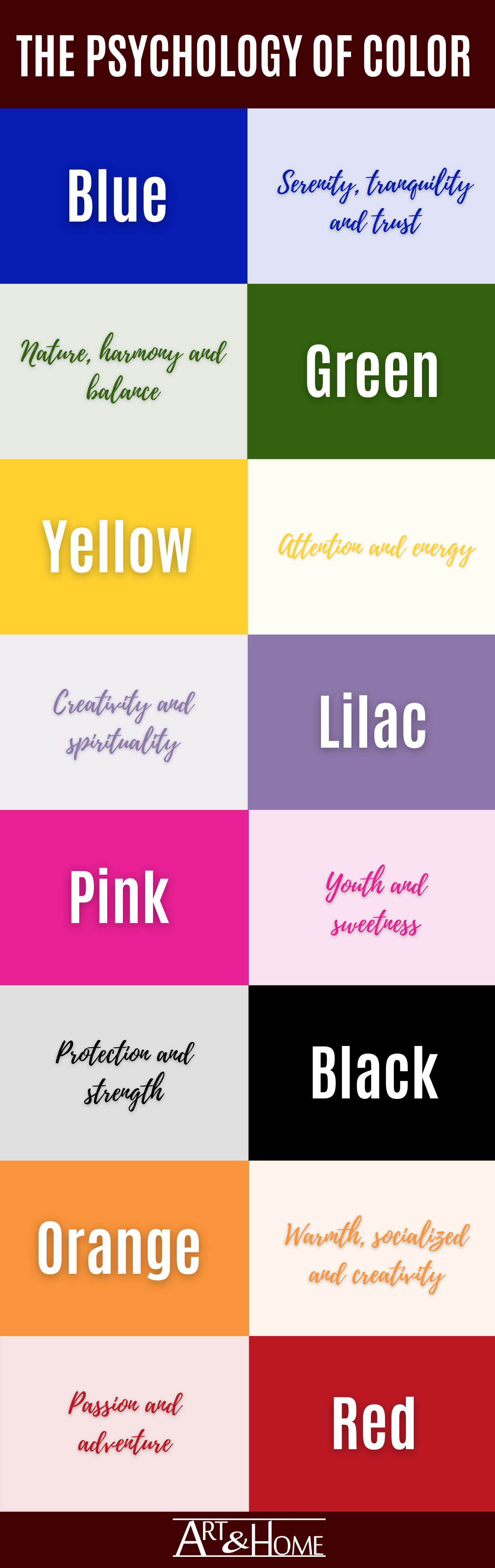 Psychology Meanings of Color