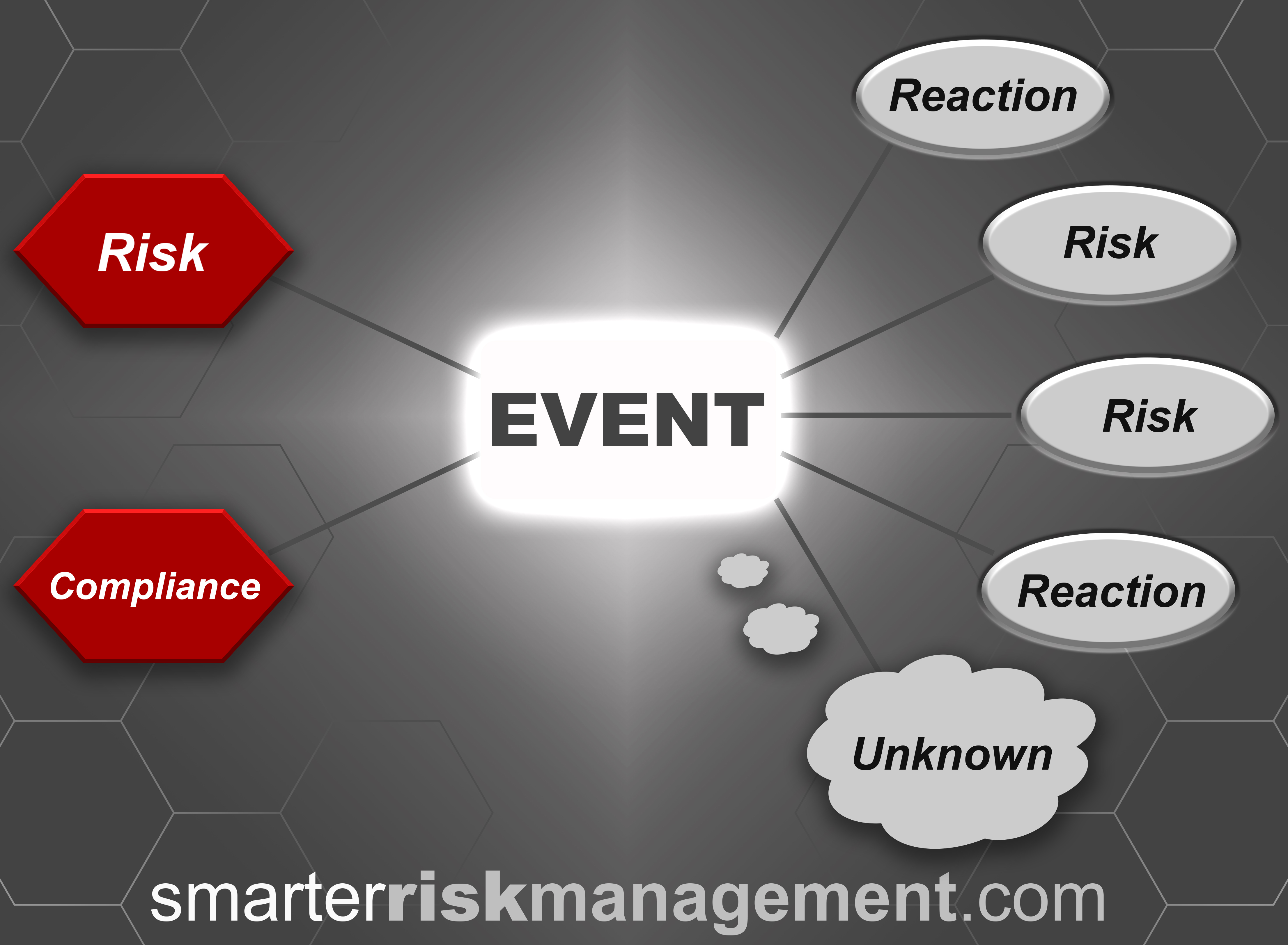 SRM-Event Chart