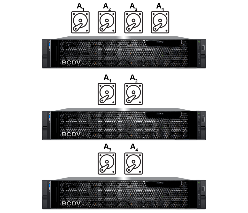 How BCDVideo's HCI-VS utilizes SCRIBE to optimize video data storage.