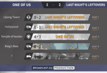 Photo of Broadcast.gg Broadcast Package