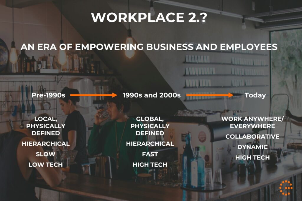 A figure that shows the three phases of workplace culture from the pre-1990s till today. The post-COVID-19 workplace might build on the trends.