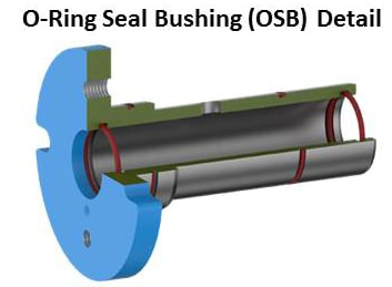 viking-oring-seal-bushing-detail