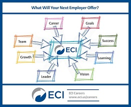ECI is Hiring: Inside Sales Engineer Trainee