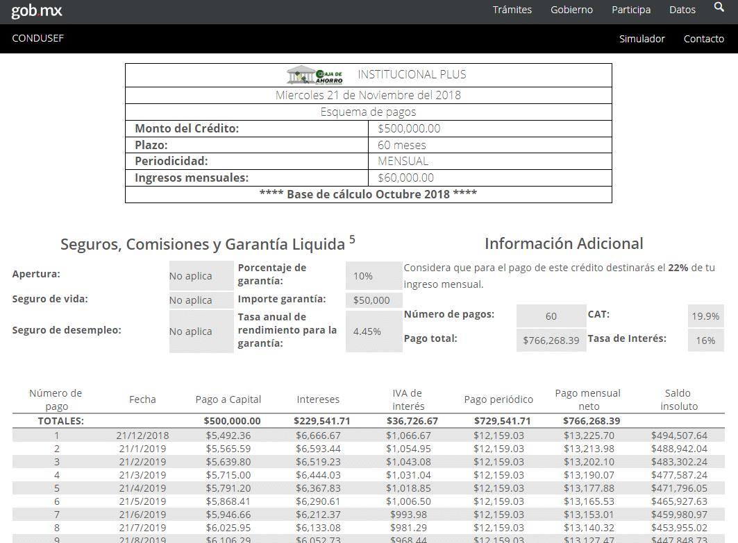 Préstamo para una consolidación de deuda - Simulación de crédito 5