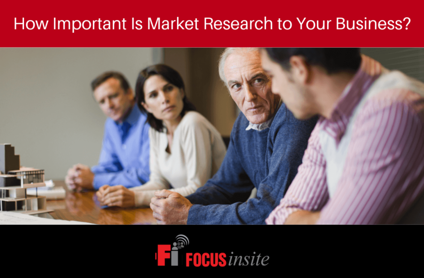 2 - How Important Is Market Research to Your Business