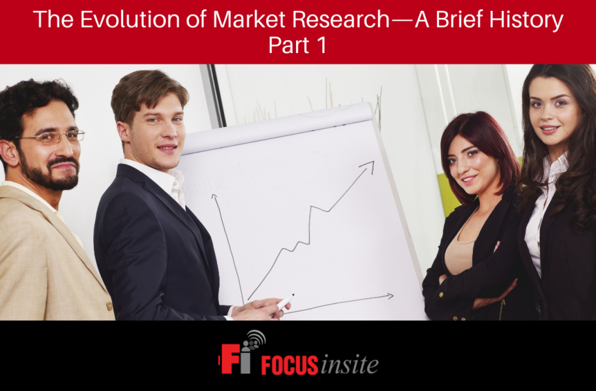 The Evolution of Market Research—A Brief History, Part 1