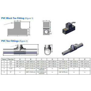 Tee Fitting for Insertion Flow Meter