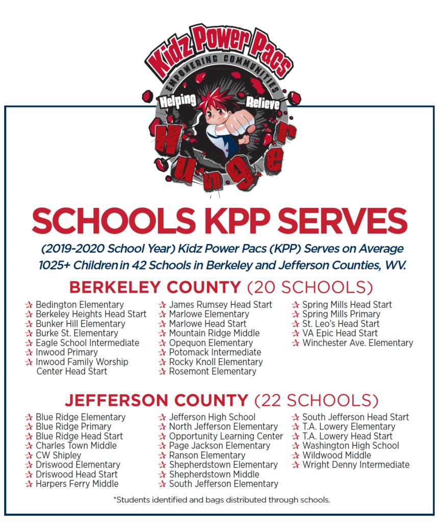 Kidz Power Pacs Schools Served: 20 schools Berkeley County West Virginia and 22 schools in Jefferson County West Virginia, students identified and bags distributed through schools