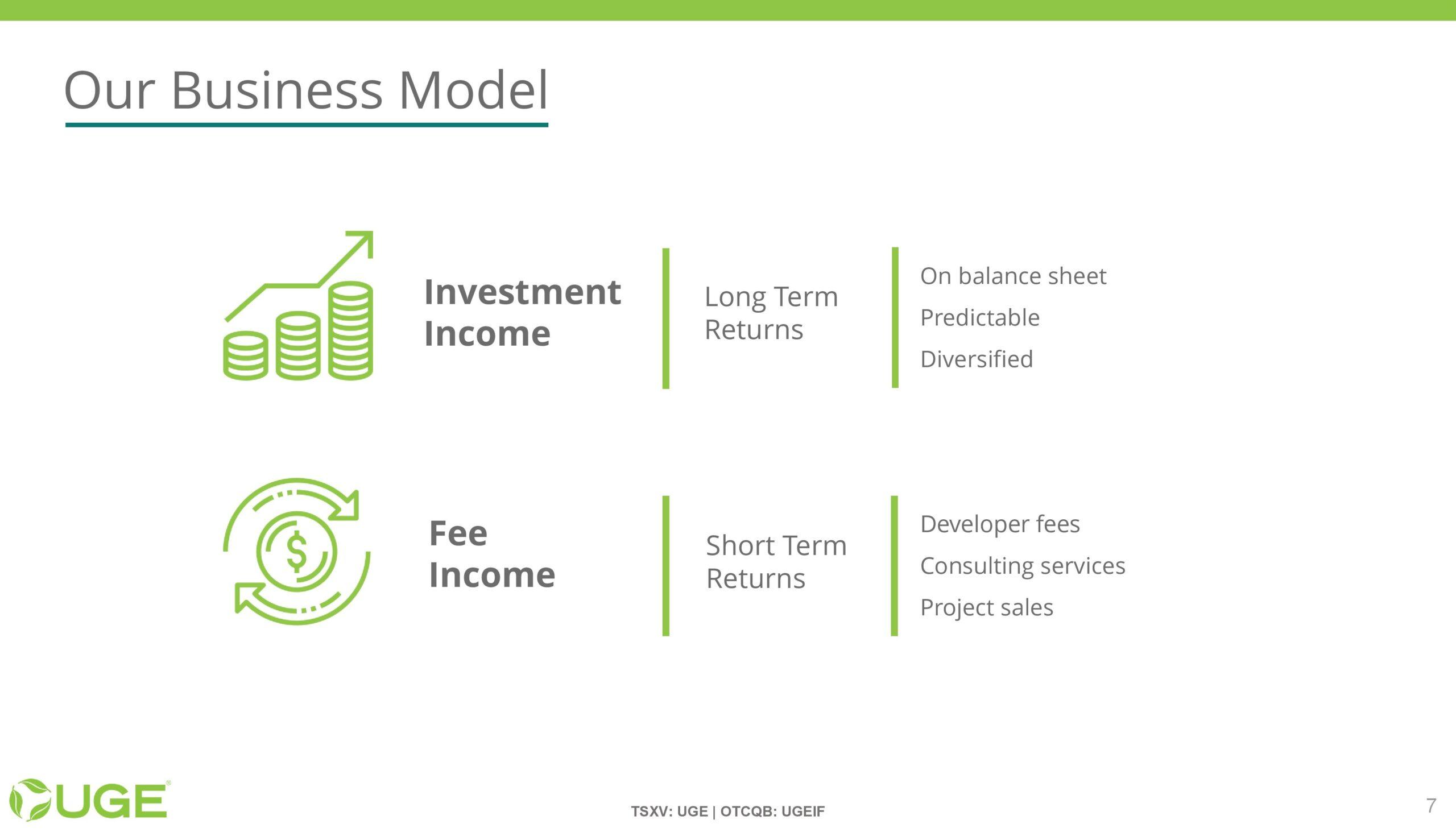 UGE Investor Presentation - 20211001-page-006