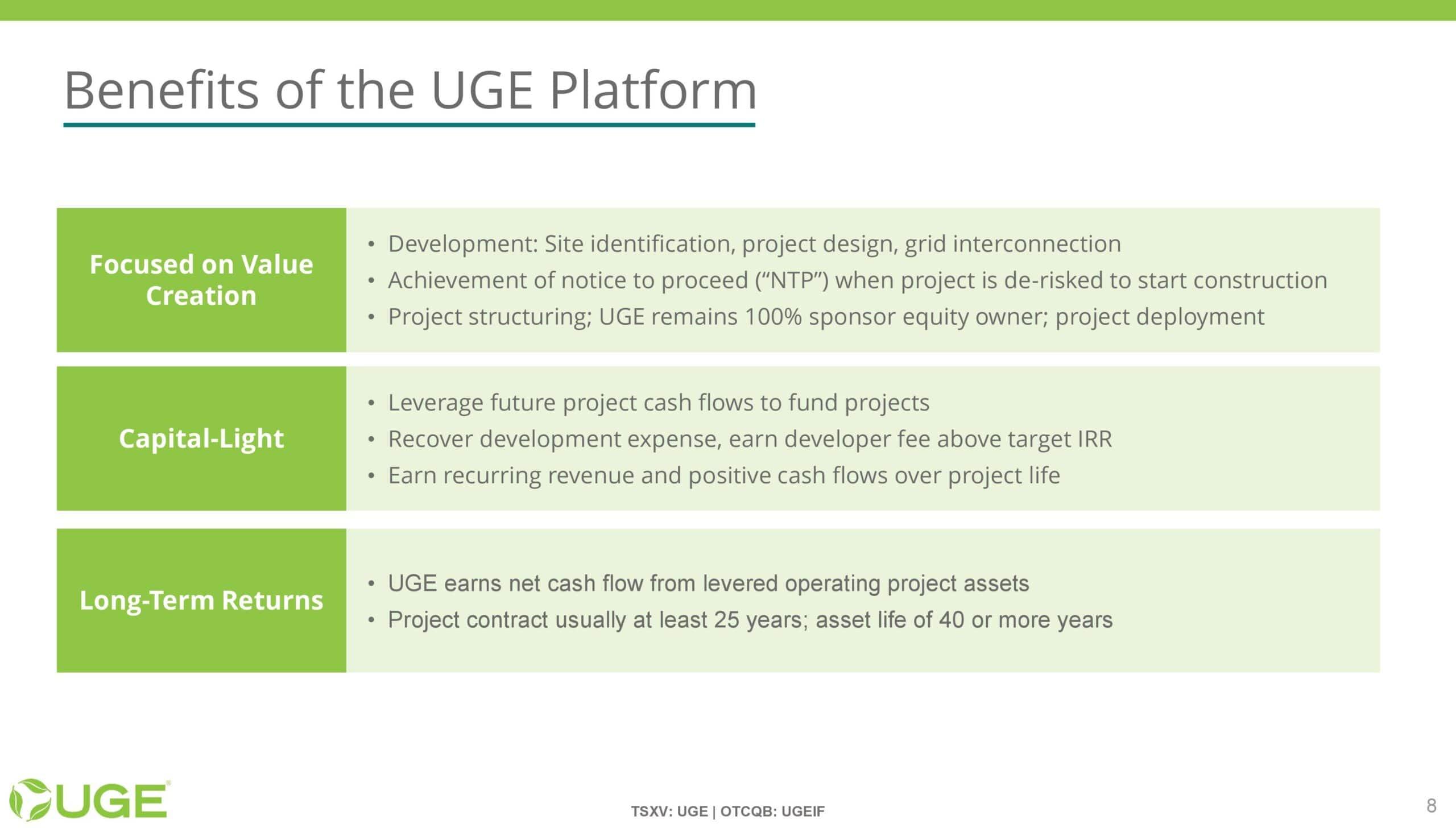 UGE Investor Presentation - 20211001-page-007