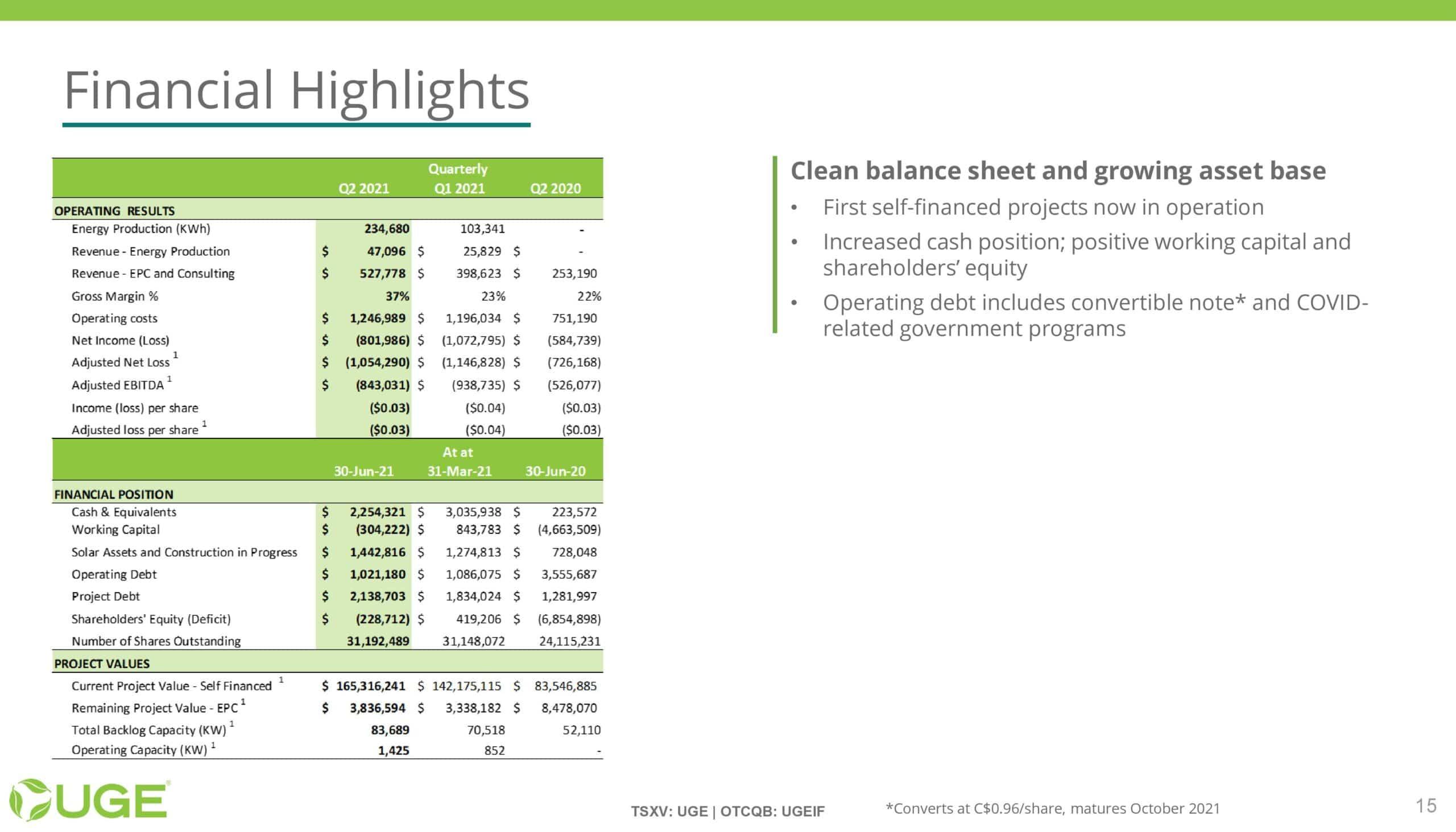 UGE Investor Presentation - 20211001-page-014