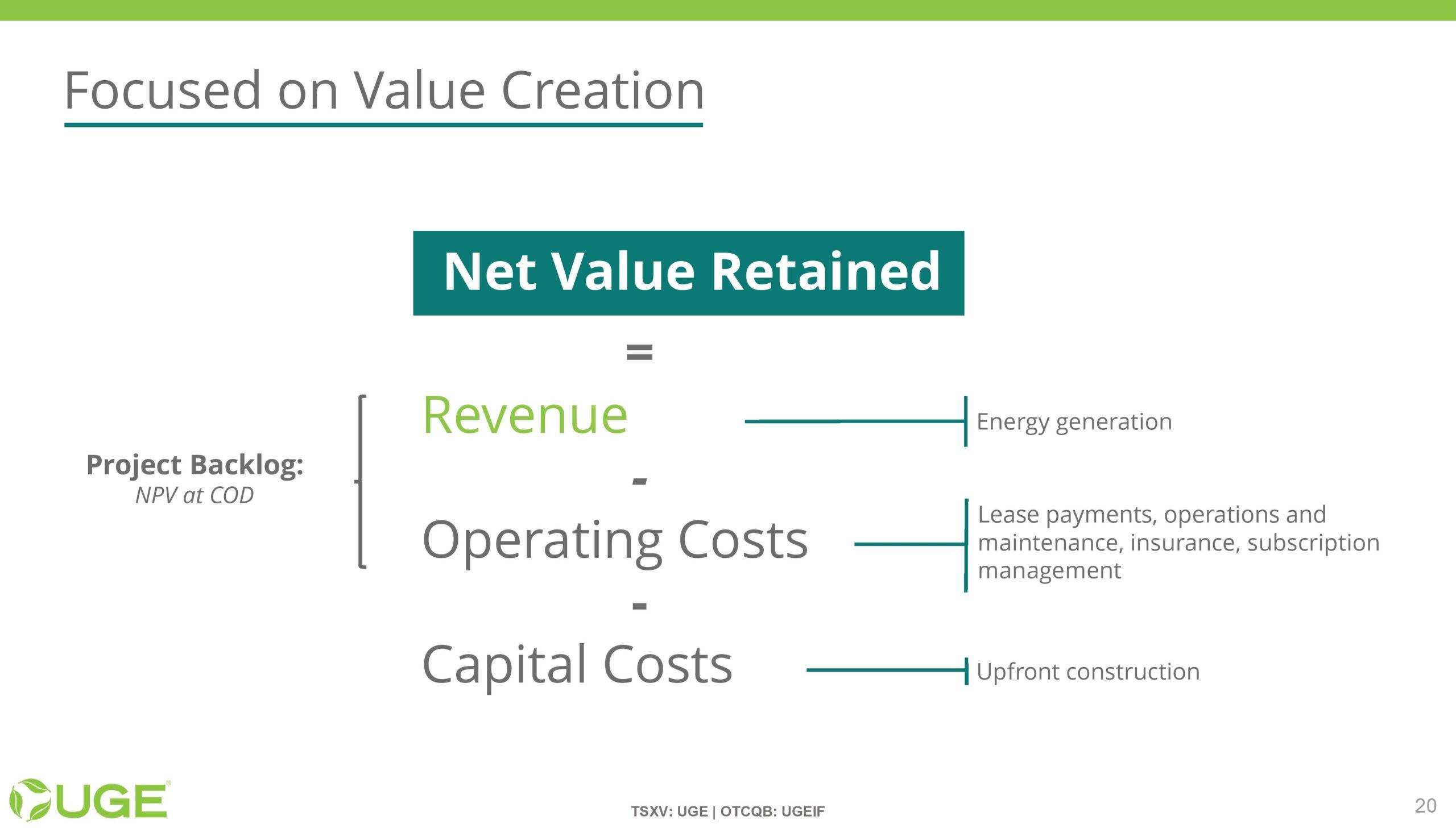 UGE Investor Presentation - 20211001-page-019