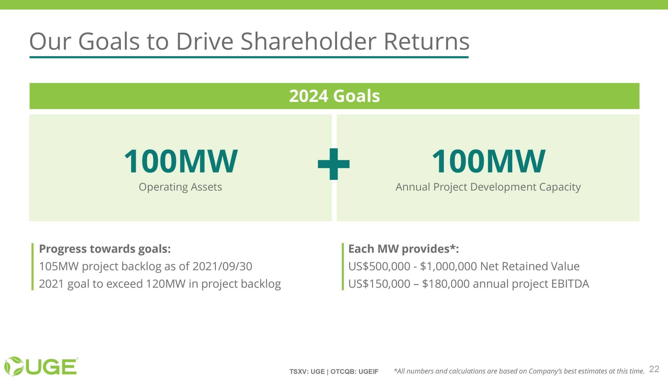UGE Investor Presentation - 20211001-page-021
