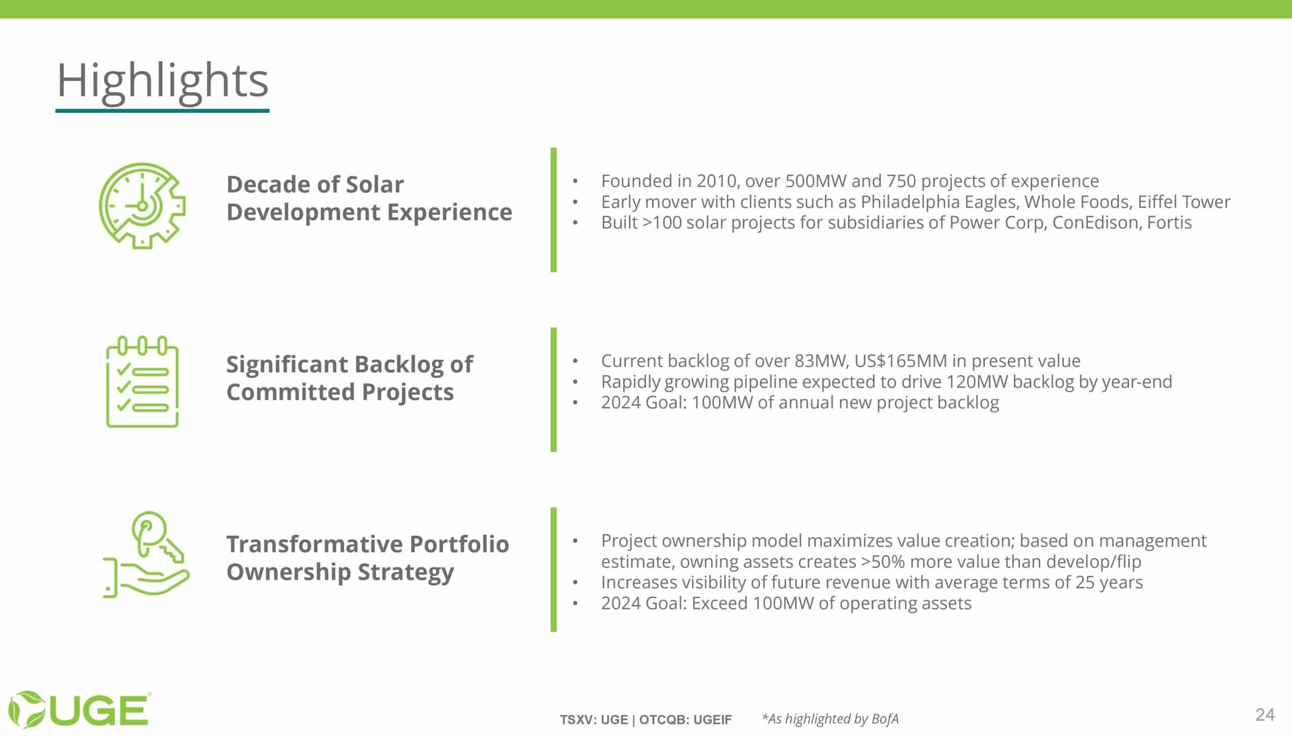 UGE Investor Presentation - 20211001-page-023