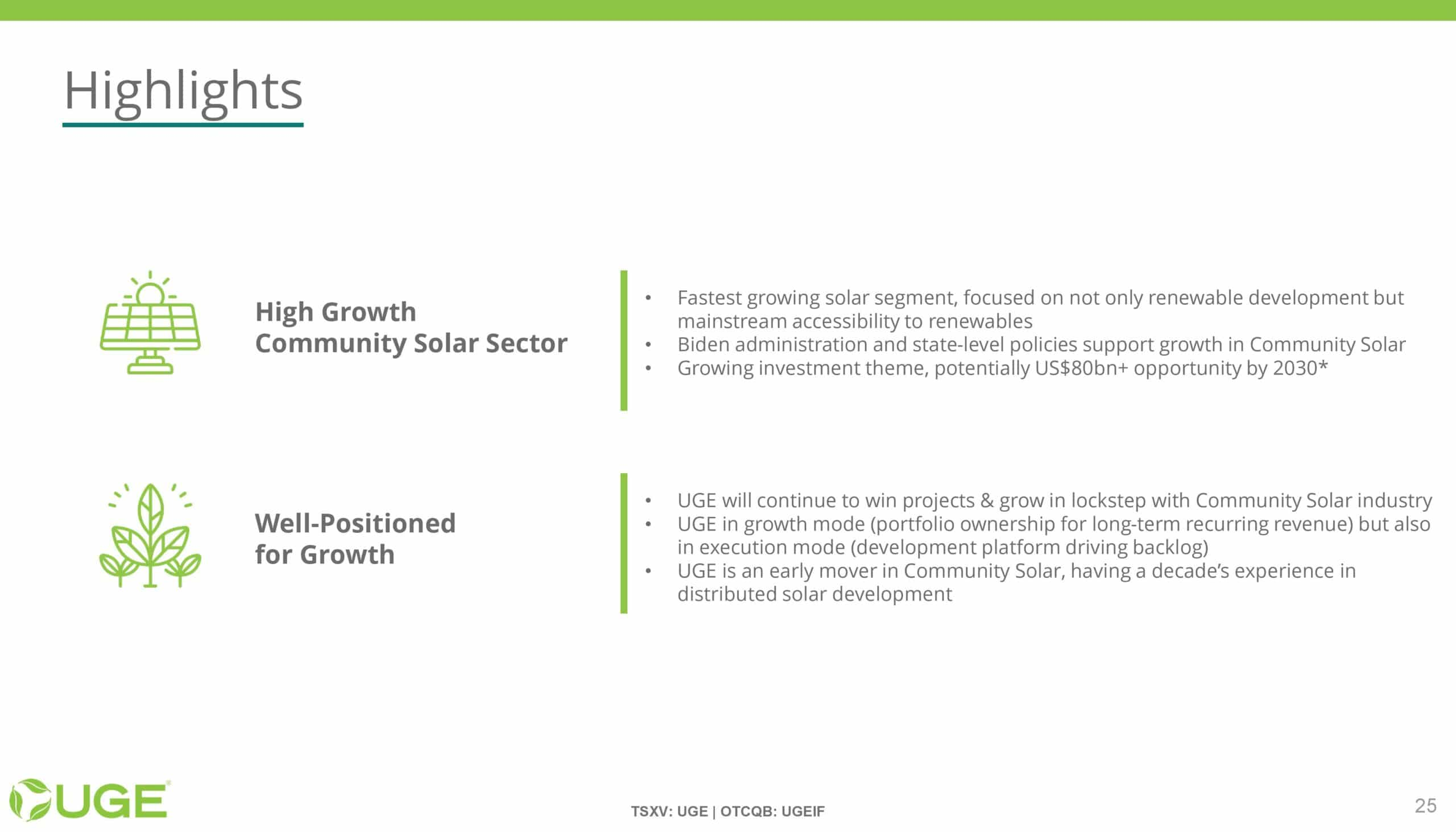 UGE Investor Presentation - 20211001-page-024