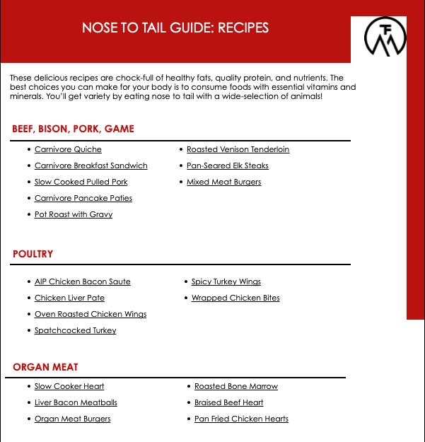 Carnivore Diet Recipes - Recipe Index for Carnivore Diet Guide