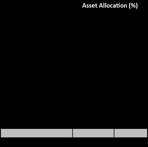 Endowment Index vs CalPERS