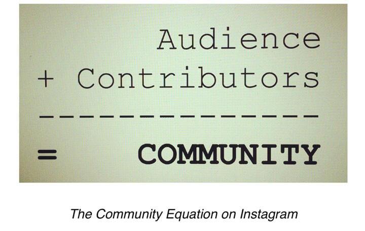 Instagram community equation
