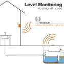 smartpro-wireless-diagram