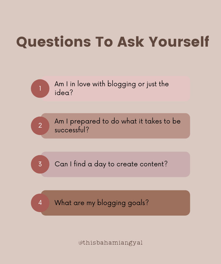 Illustration box of questions on blogging.