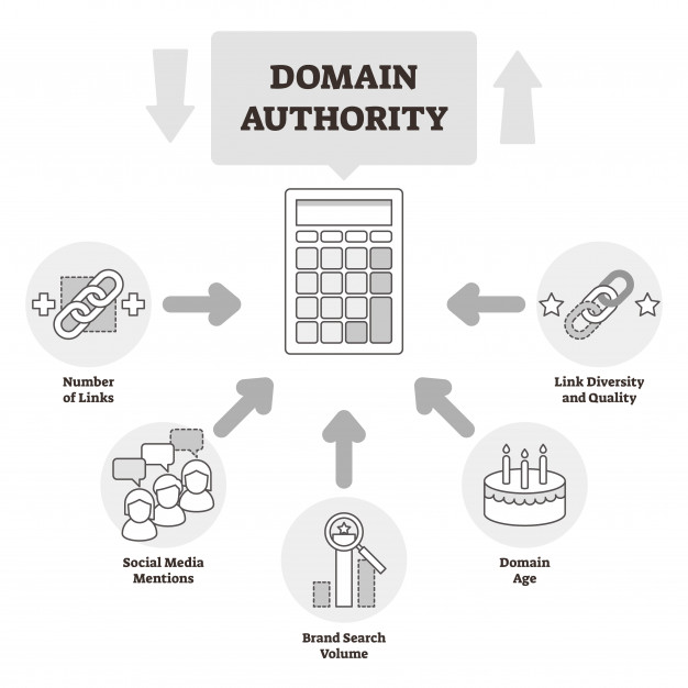 What Is Domain Authority ? How We Can Increase It