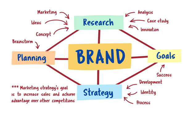 Business Branding PluginHeads