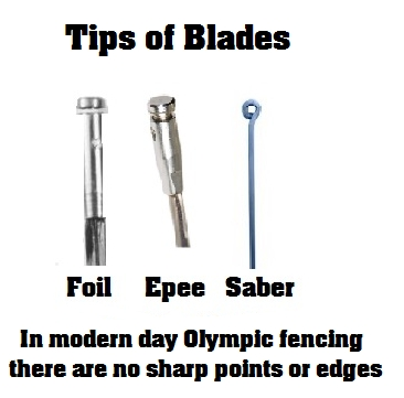 Sword tips of Olympic fencing are not sharp