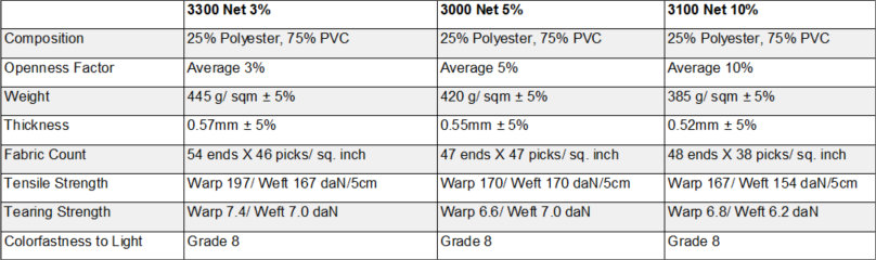 3300-3000-Net-Series