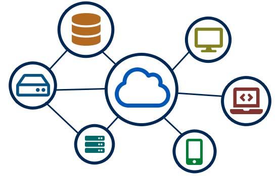 Harmonize Bridge cloud diagram