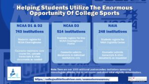 Initial Eligibility Chart For School Counselors