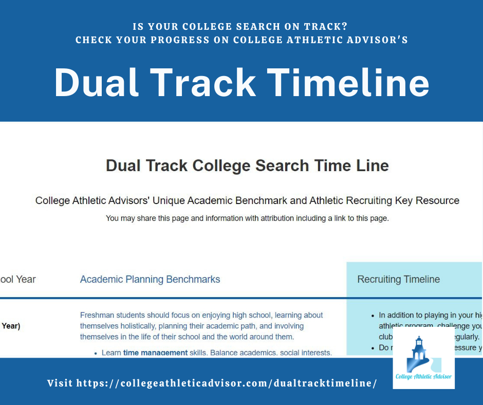 Dual Track Timeline Card Image
